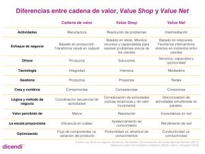 cadena de valor marketing